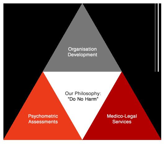 Services Psymetric